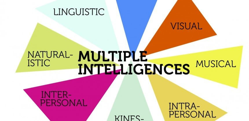The More Inclusive Theory of Multiple Intelligences