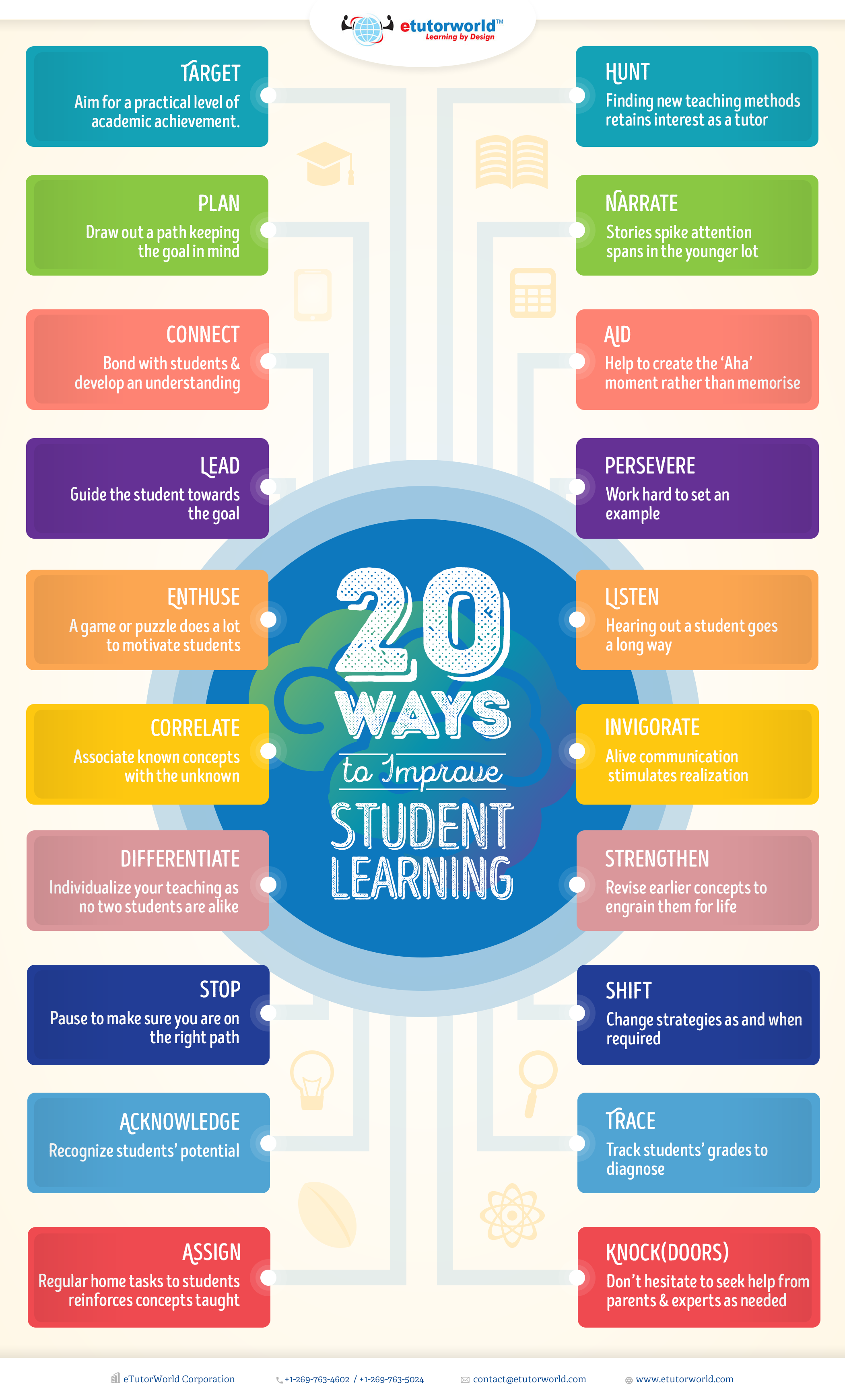 20 Ways to Improve Student Learning