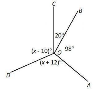 findingangle9-300x292