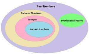 irrational-300x184