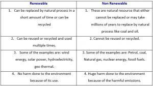 renewable8