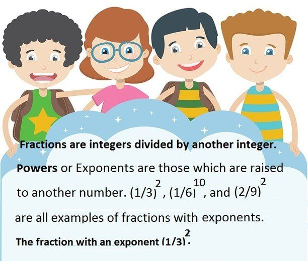 powers of fractions