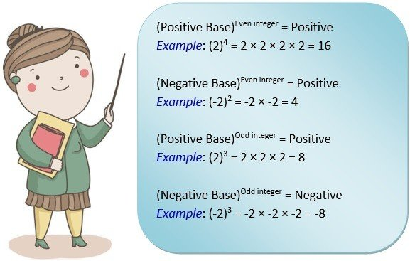 whole number exponents with integer bases