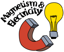 Electricity and Magnetism – Grade 7 Science Worksheets