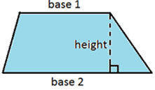 area of 2d figures