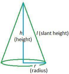 volume of cones cylinders and spheres