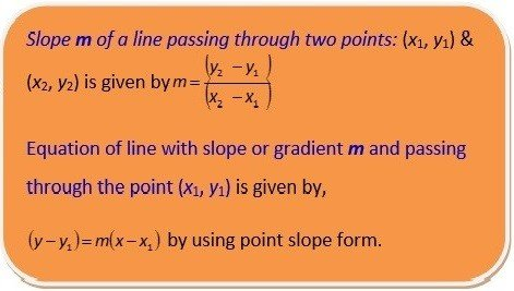 Slope-intercept Equation of a Line using two points