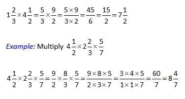 example of multiplying fractions