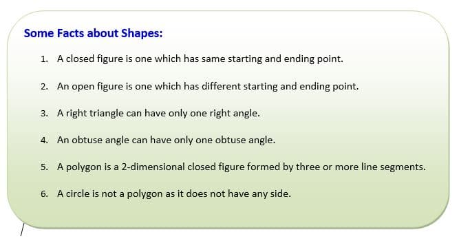 facts on shapes