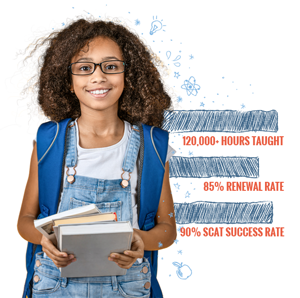 Online Tutoring Services